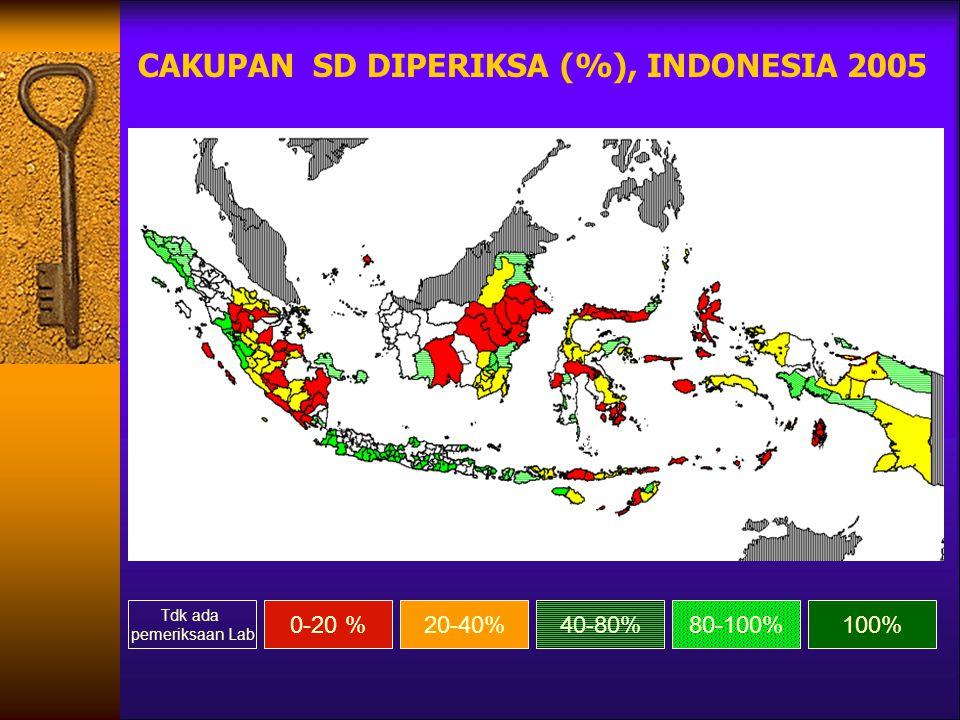 CAKUPAN SD DIPERIKSA (%), INDONESIA 2005