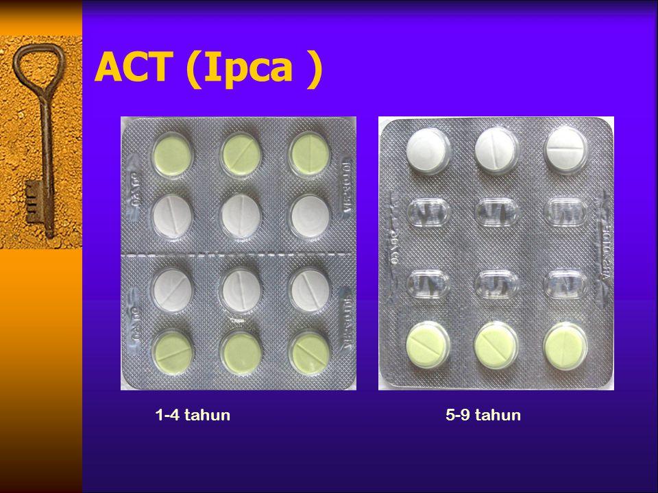 ACT (Ipca ) 1-4 tahun 5-9 tahun