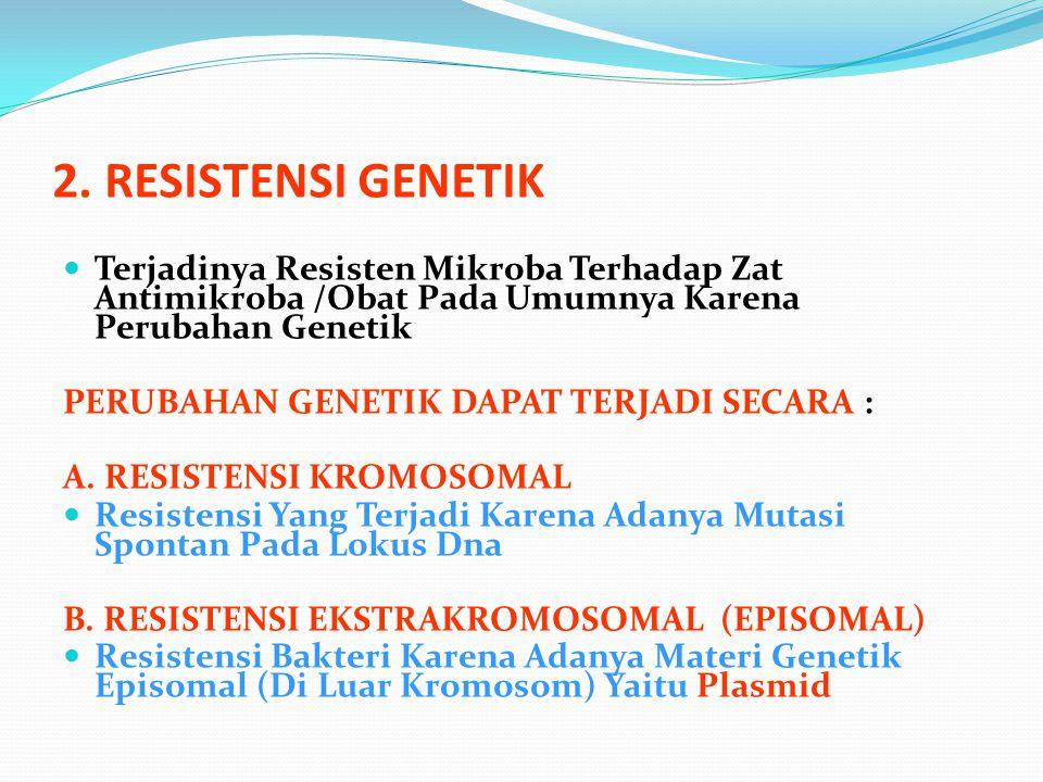 2. RESISTENSI GENETIK Terjadinya Resisten Mikroba Terhadap Zat Antimikroba /Obat Pada Umumnya Karena Perubahan Genetik.