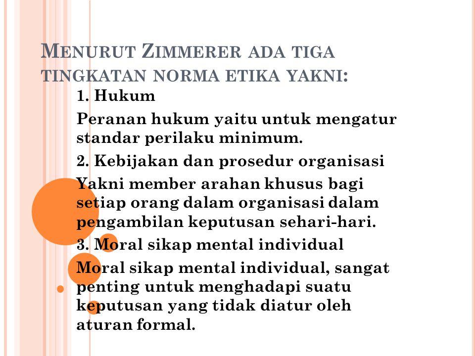 Menurut Zimmerer ada tiga tingkatan norma etika yakni: