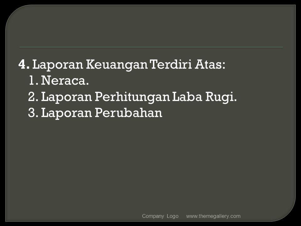 4. Laporan Keuangan Terdiri Atas: 1. Neraca.
