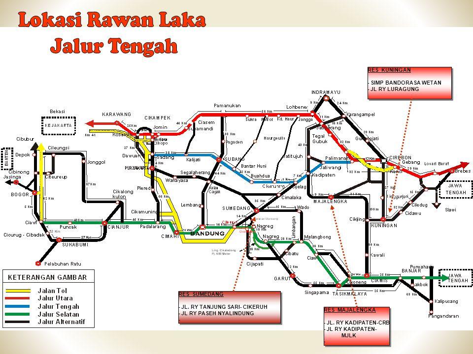 Lokasi Rawan Laka Jalur Tengah