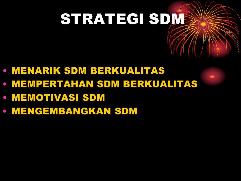 STRATEGI SDM MENARIK SDM BERKUALITAS MEMPERTAHAN SDM BERKUALITAS
