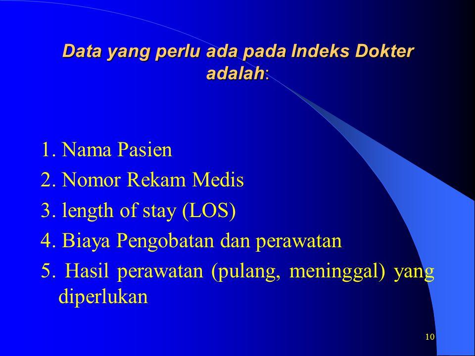 Data yang perlu ada pada Indeks Dokter adalah: