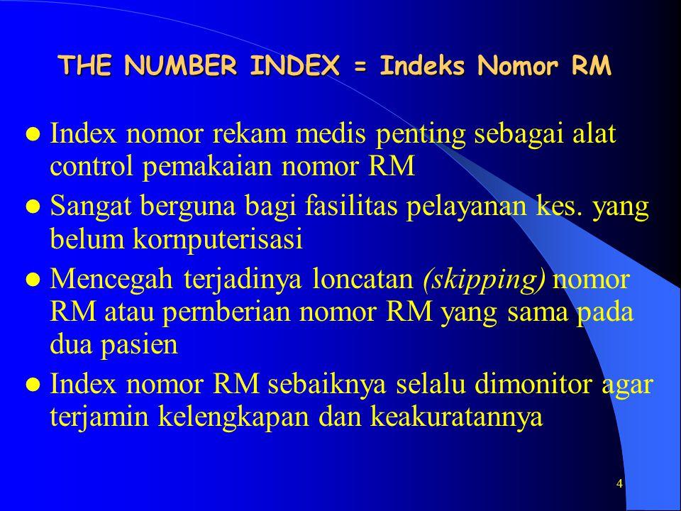 THE NUMBER INDEX = Indeks Nomor RM