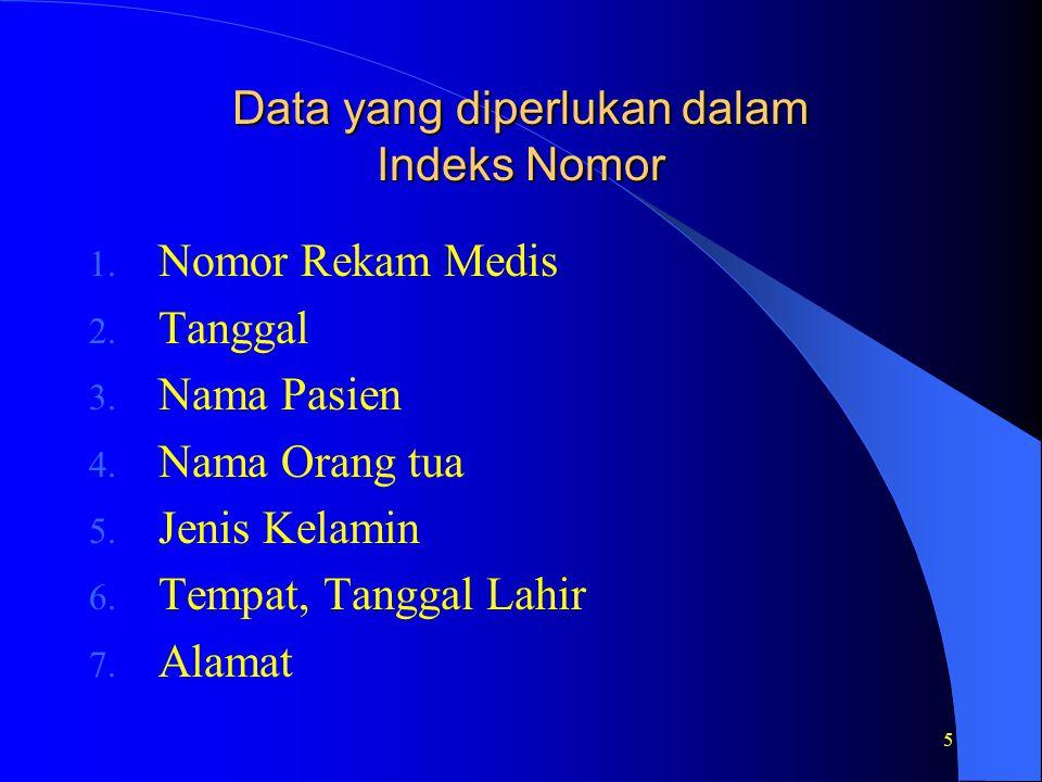 Data yang diperlukan dalam Indeks Nomor