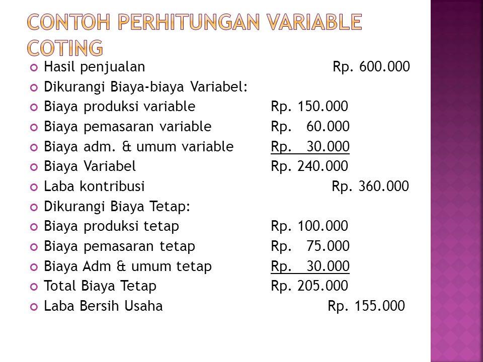 Contoh perhitungan variable coting