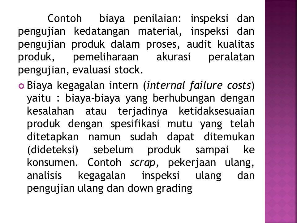 Contoh biaya penilaian: inspeksi dan pengujian kedatangan material, inspeksi dan pengujian produk dalam proses, audit kualitas produk, pemeliharaan akurasi peralatan pengujian, evaluasi stock.