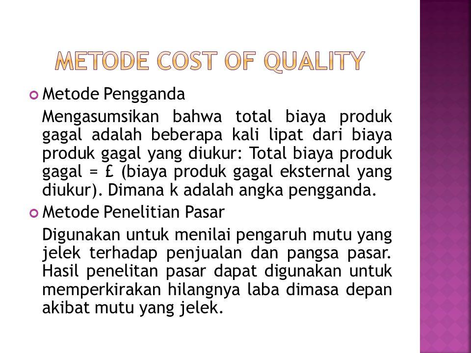 Metode cost of quality Metode Pengganda