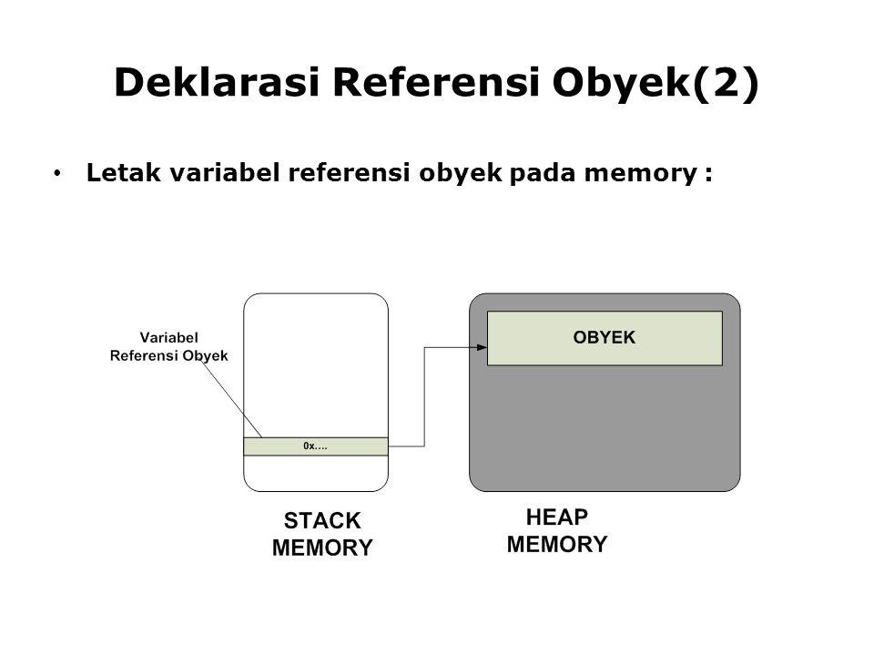 Deklarasi Referensi Obyek(2)