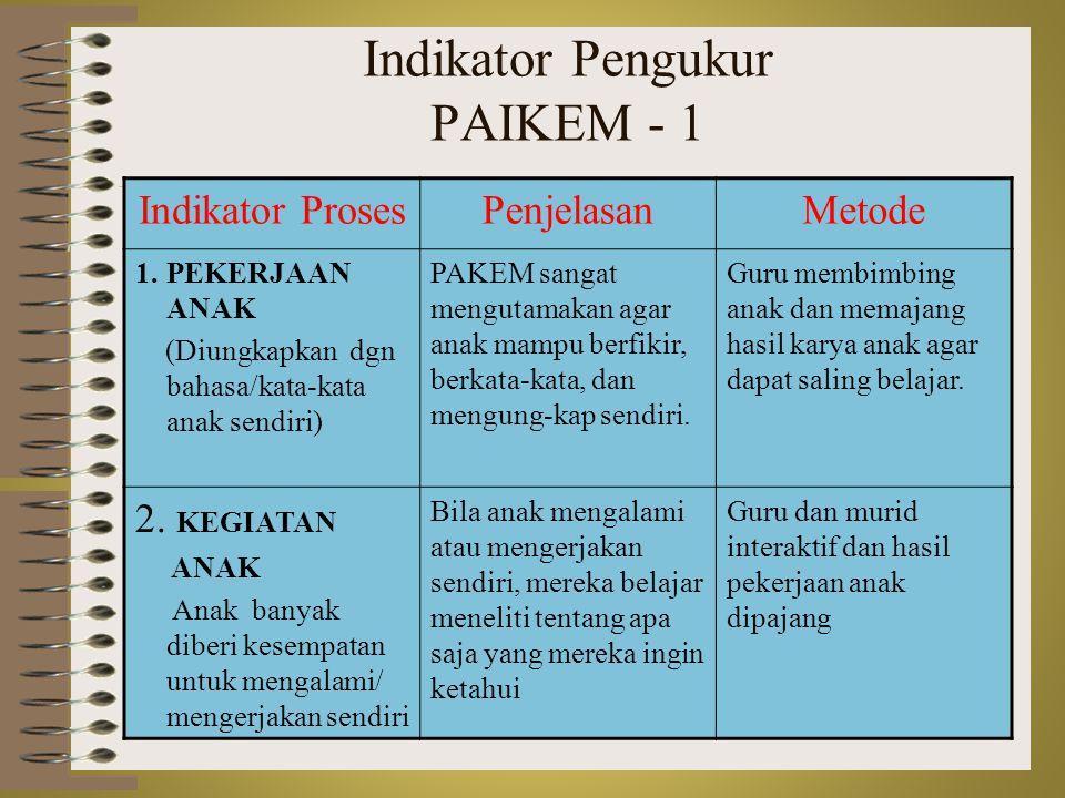 Indikator Pengukur PAIKEM - 1