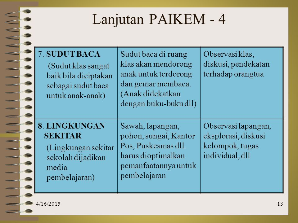 Lanjutan PAIKEM - 4 7. SUDUT BACA