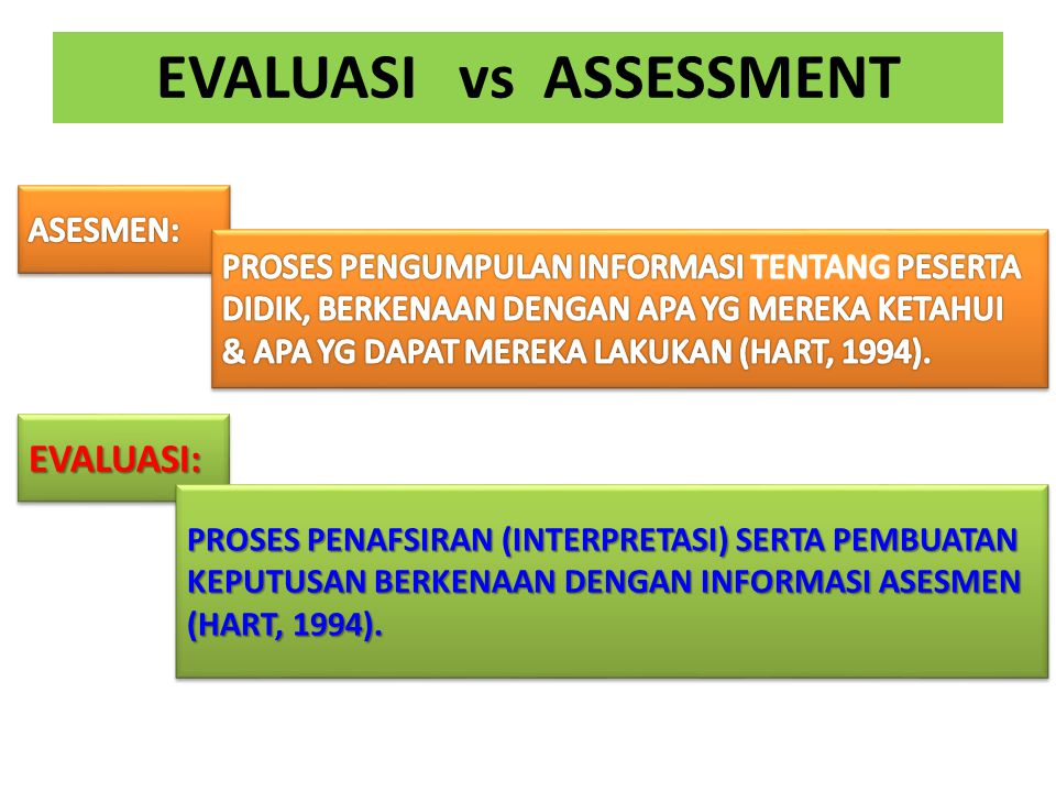 EVALUASI vs ASSESSMENT