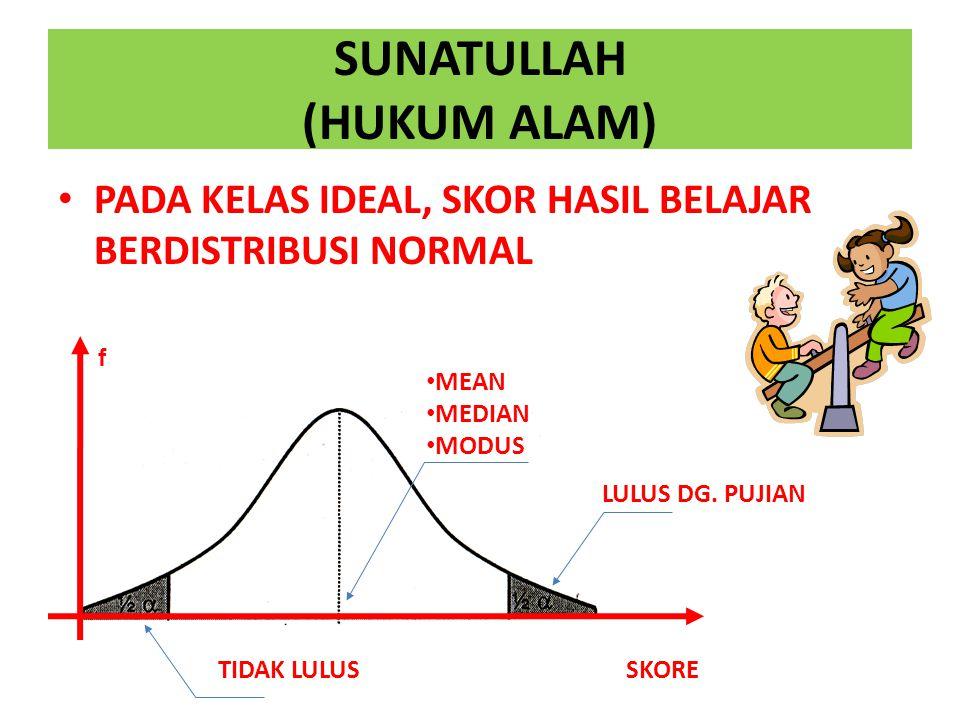 SUNATULLAH (HUKUM ALAM)
