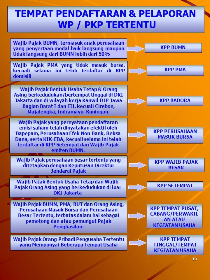 TEMPAT PENDAFTARAN & PELAPORAN WP / PKP TERTENTU