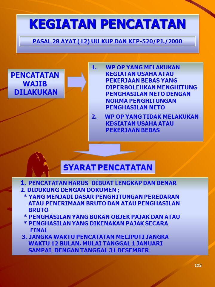 PASAL 28 AYAT (12) UU KUP DAN KEP-520/PJ./2000