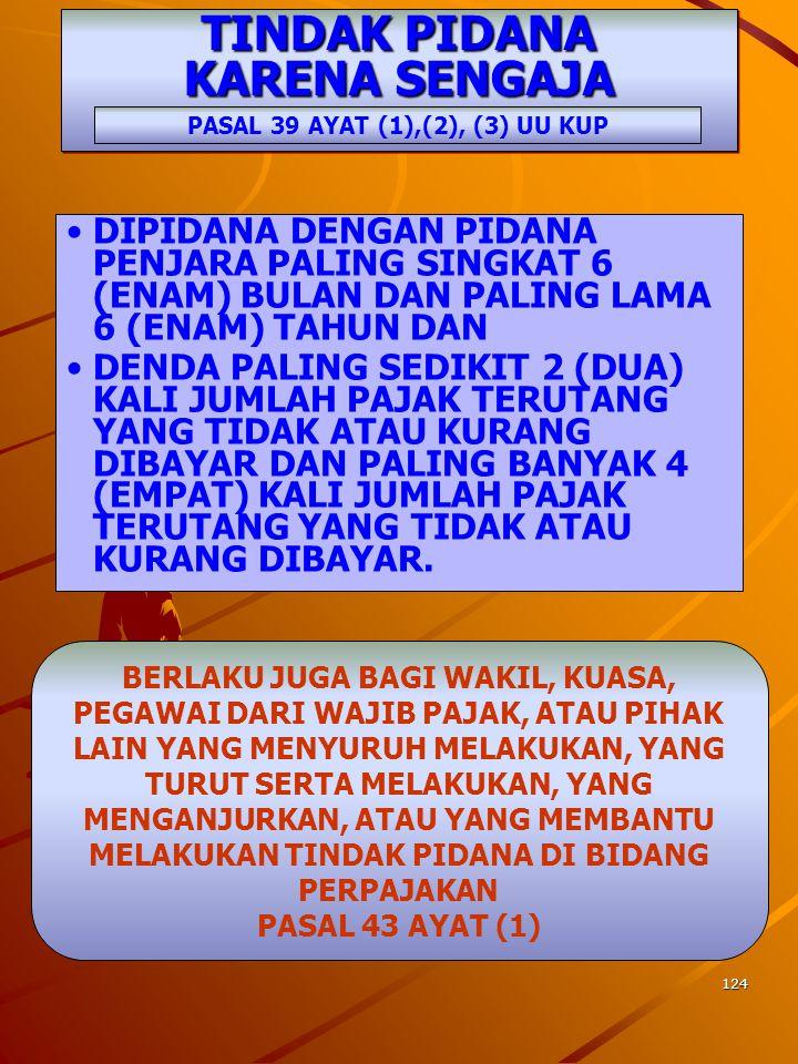 TINDAK PIDANA KARENA SENGAJA PASAL 39 AYAT (1),(2), (3) UU KUP