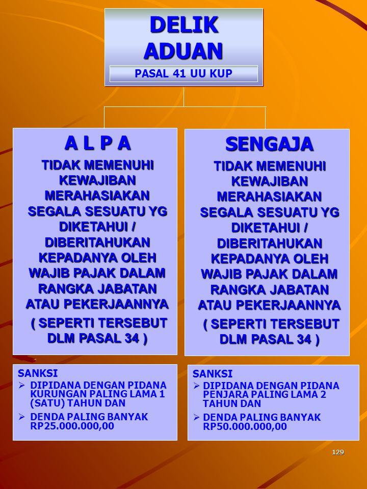 ( SEPERTI TERSEBUT DLM PASAL 34 ) ( SEPERTI TERSEBUT DLM PASAL 34 )