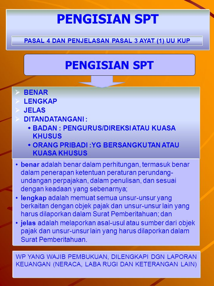 PASAL 4 DAN PENJELASAN PASAL 3 AYAT (1) UU KUP