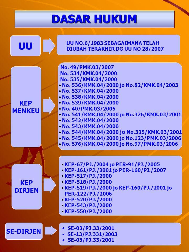 DASAR HUKUM UU KEP MENKEU KEP DIRJEN SE-DIRJEN No. 49/PMK.03/2007