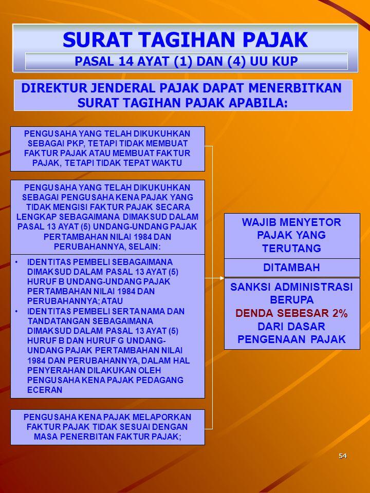 SURAT TAGIHAN PAJAK PASAL 14 AYAT (1) DAN (4) UU KUP