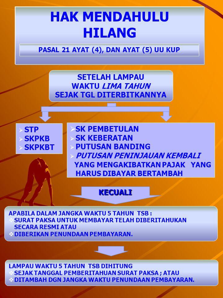 PASAL 21 AYAT (4), DAN AYAT (5) UU KUP SEJAK TGL DITERBITKANNYA
