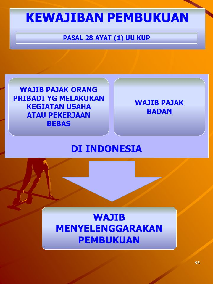 KEWAJIBAN PEMBUKUAN DI INDONESIA WAJIB MENYELENGGARAKAN PEMBUKUAN