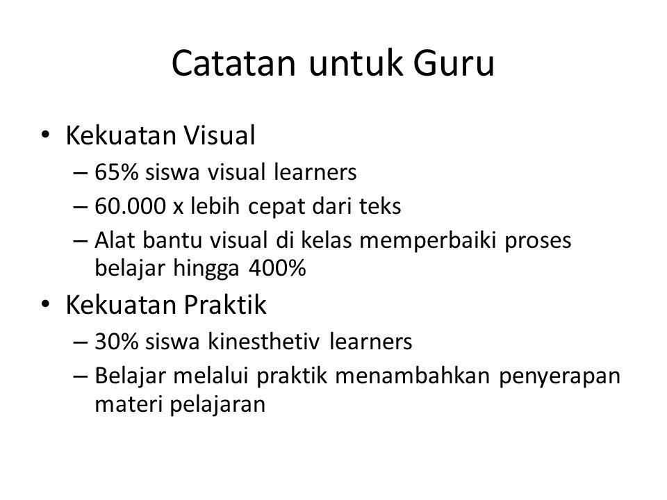 Catatan untuk Guru Kekuatan Visual Kekuatan Praktik