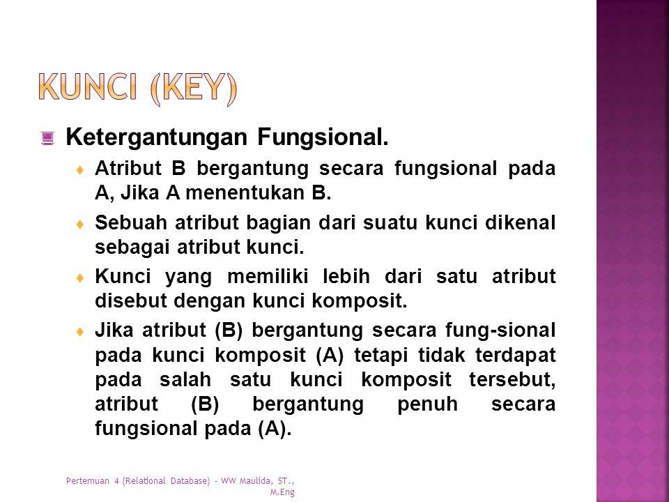Kunci (key) Ketergantungan Fungsional.