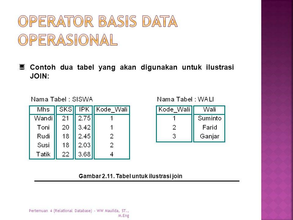 Gambar 2.11. Tabel untuk ilustrasi join