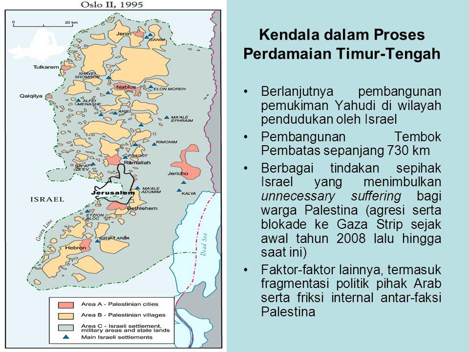 Kendala dalam Proses Perdamaian Timur-Tengah