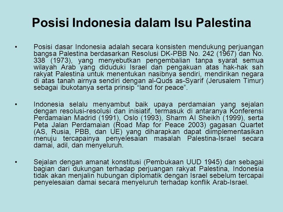 Posisi Indonesia dalam Isu Palestina