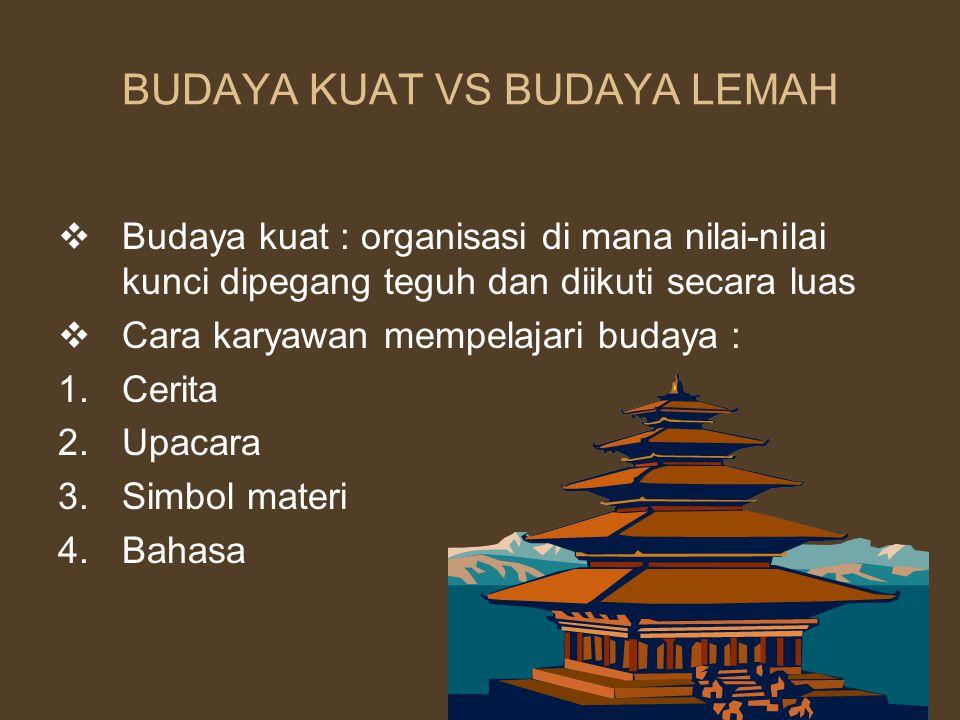 BUDAYA KUAT VS BUDAYA LEMAH