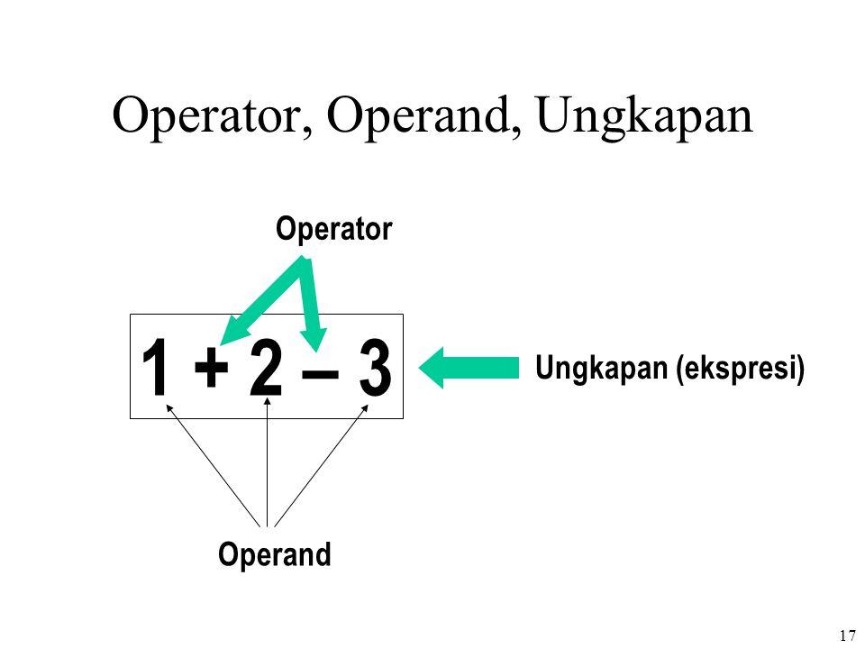 Operator, Operand, Ungkapan