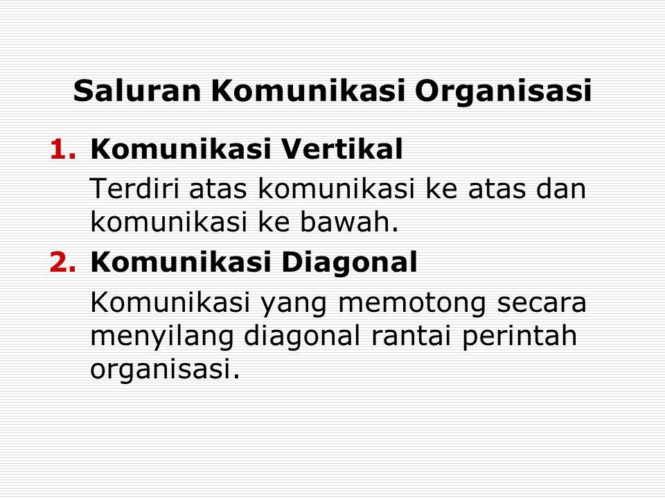 Saluran Komunikasi Organisasi