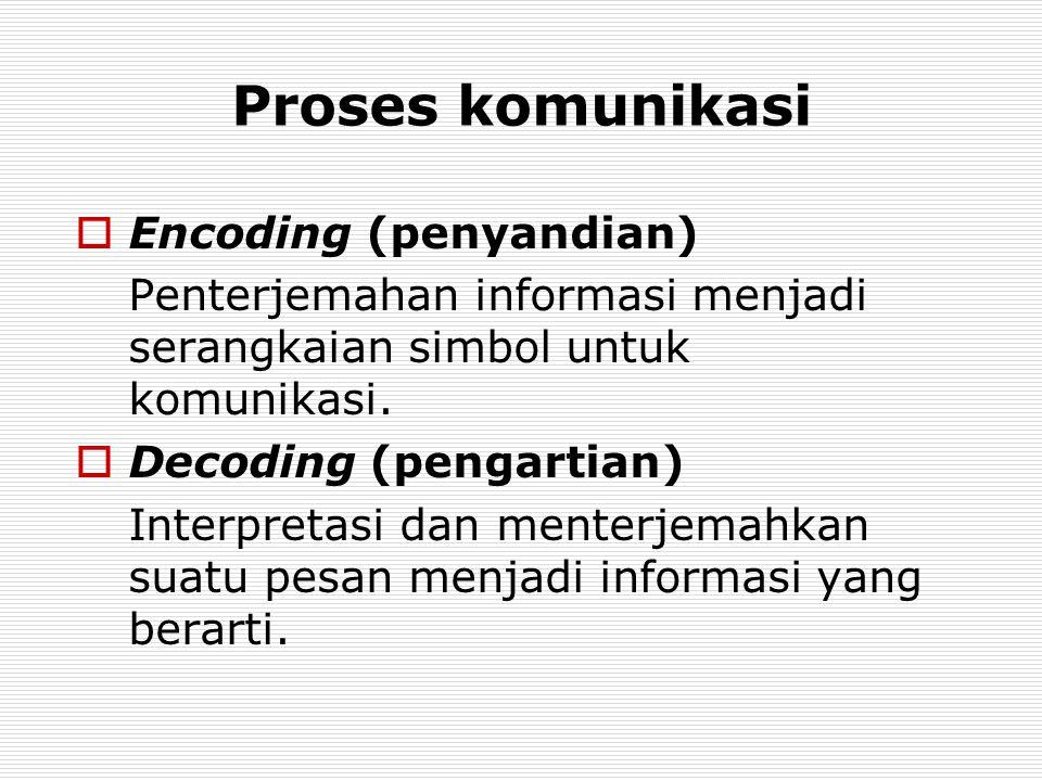 Proses komunikasi Encoding (penyandian)