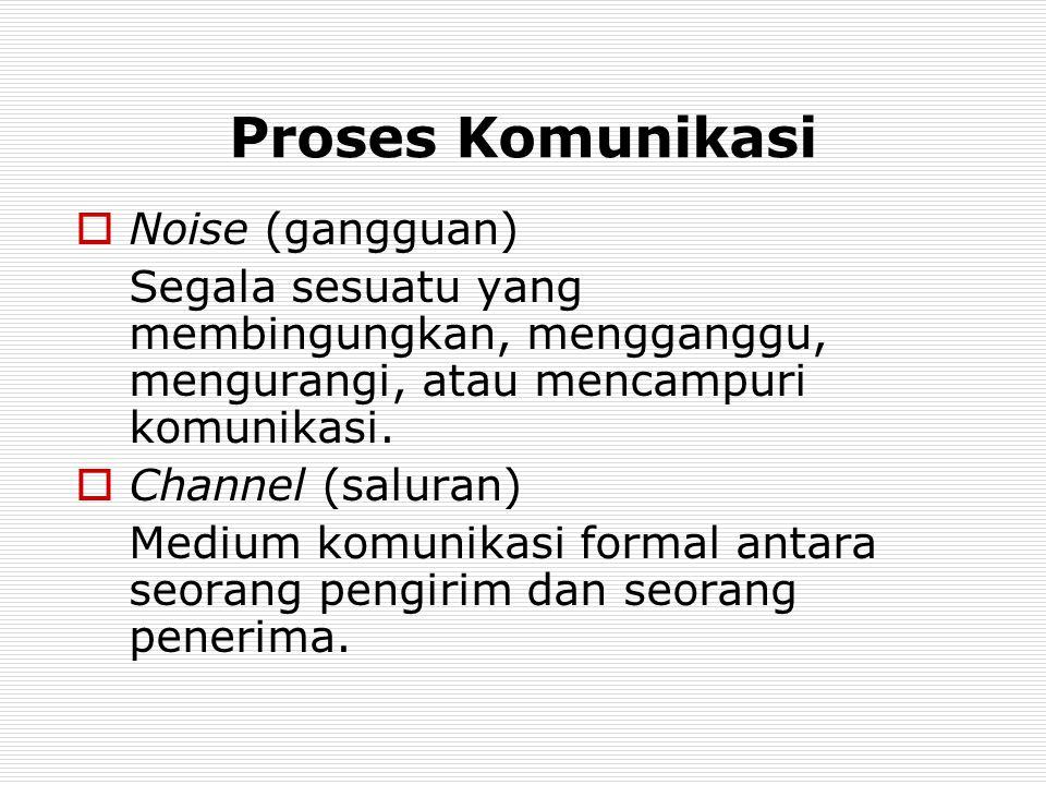 Proses Komunikasi Noise (gangguan)