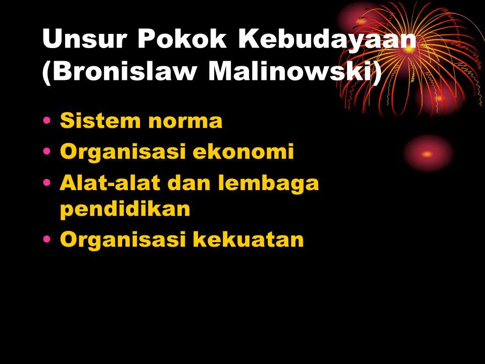 Unsur Pokok Kebudayaan (Bronislaw Malinowski)