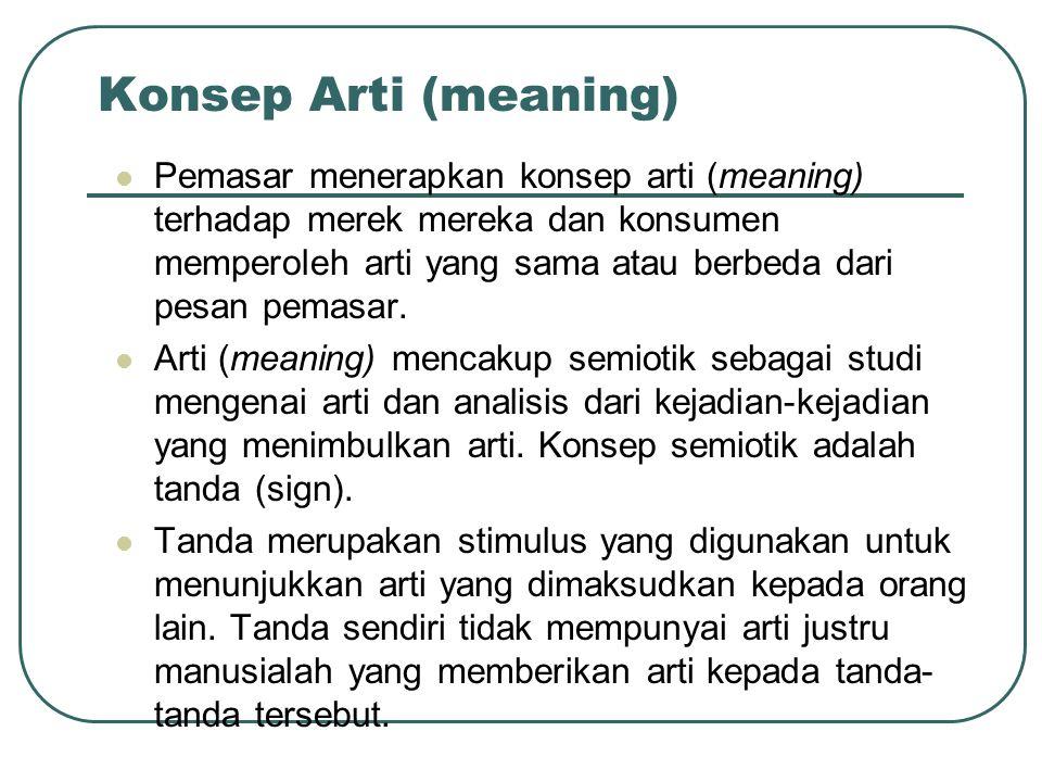 Konsep Arti (meaning)