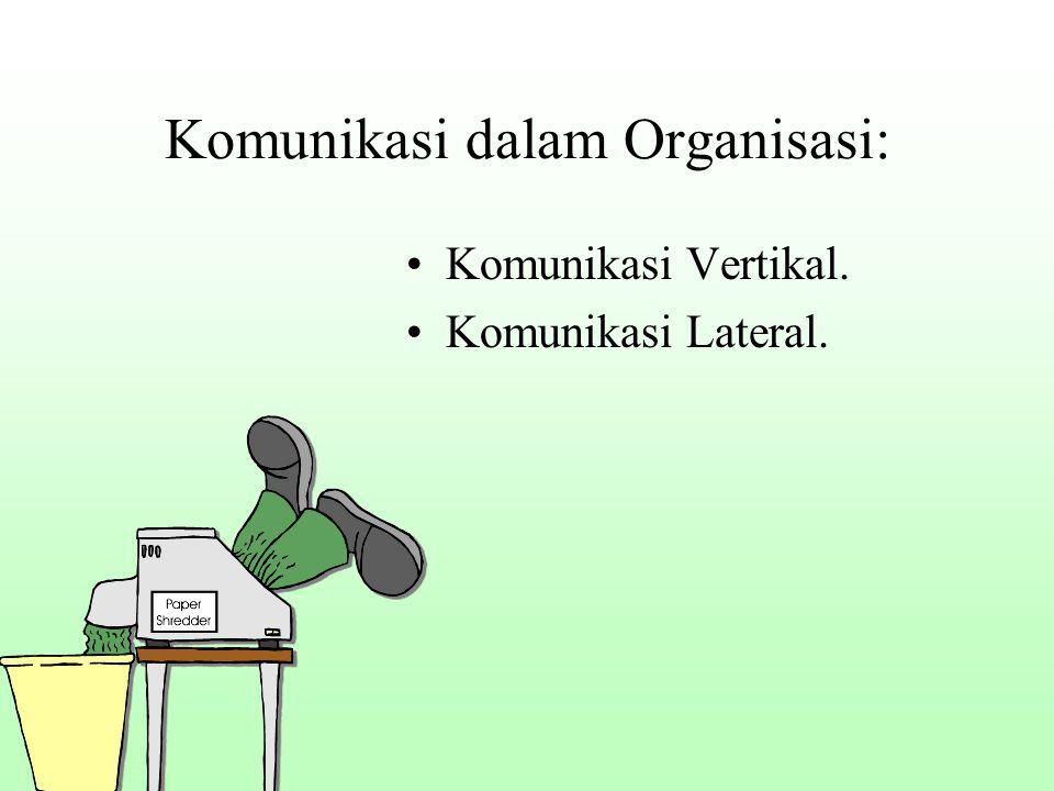 Komunikasi dalam Organisasi: