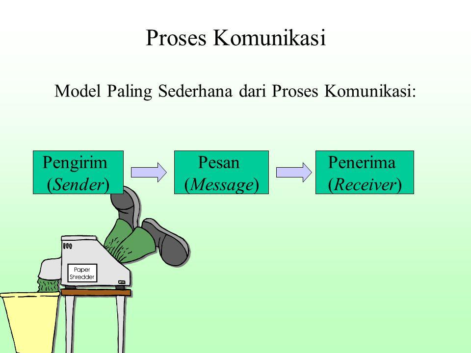 Proses Komunikasi Model Paling Sederhana dari Proses Komunikasi: