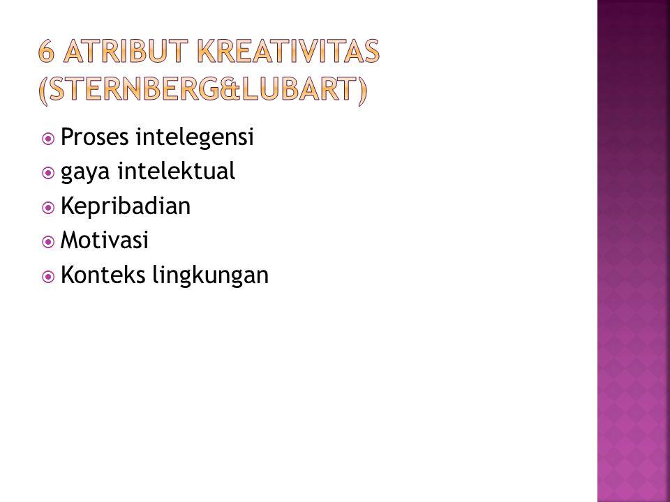 6 atribut kreativitas (Sternberg&lubart)