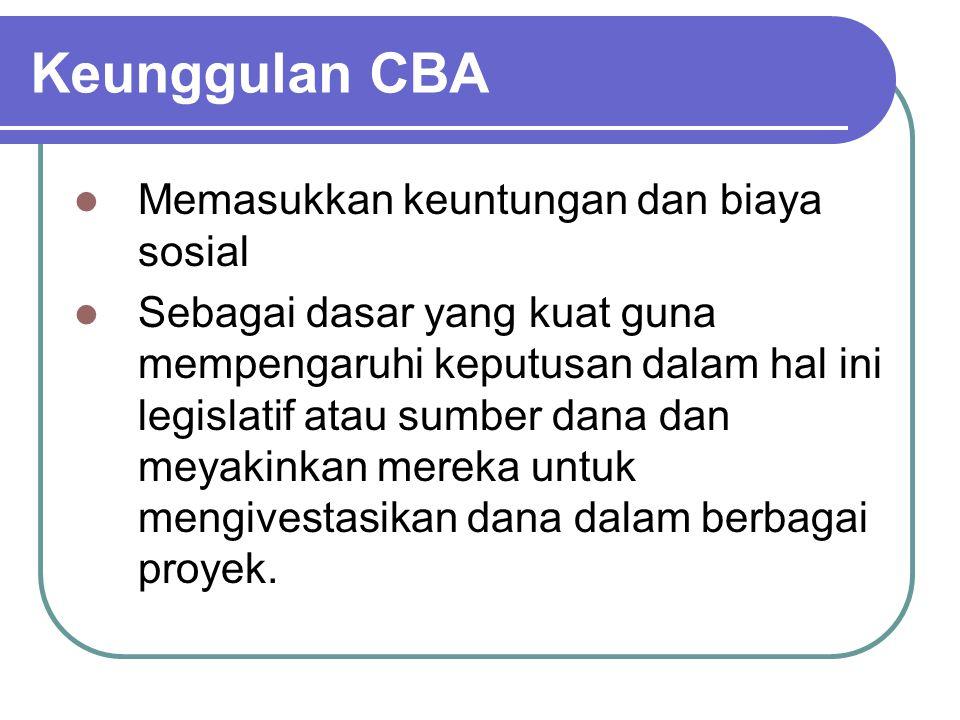 Keunggulan CBA Memasukkan keuntungan dan biaya sosial