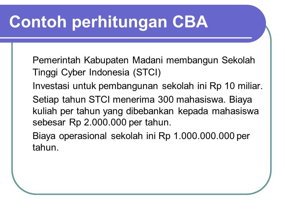 Contoh perhitungan CBA