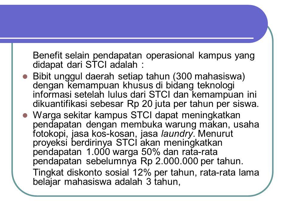 Benefit selain pendapatan operasional kampus yang didapat dari STCI adalah :