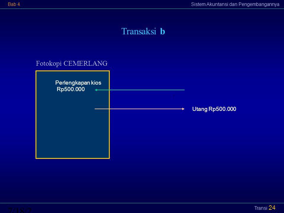 Transaksi b 4/12/20174/12/2017 Fotokopi CEMERLANG Perlengkapan kios