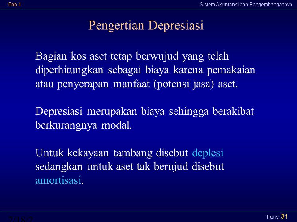Pengertian Depresiasi