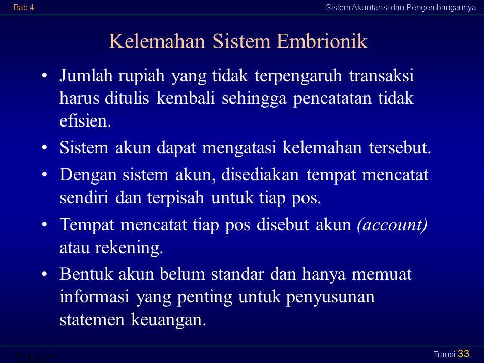 Kelemahan Sistem Embrionik
