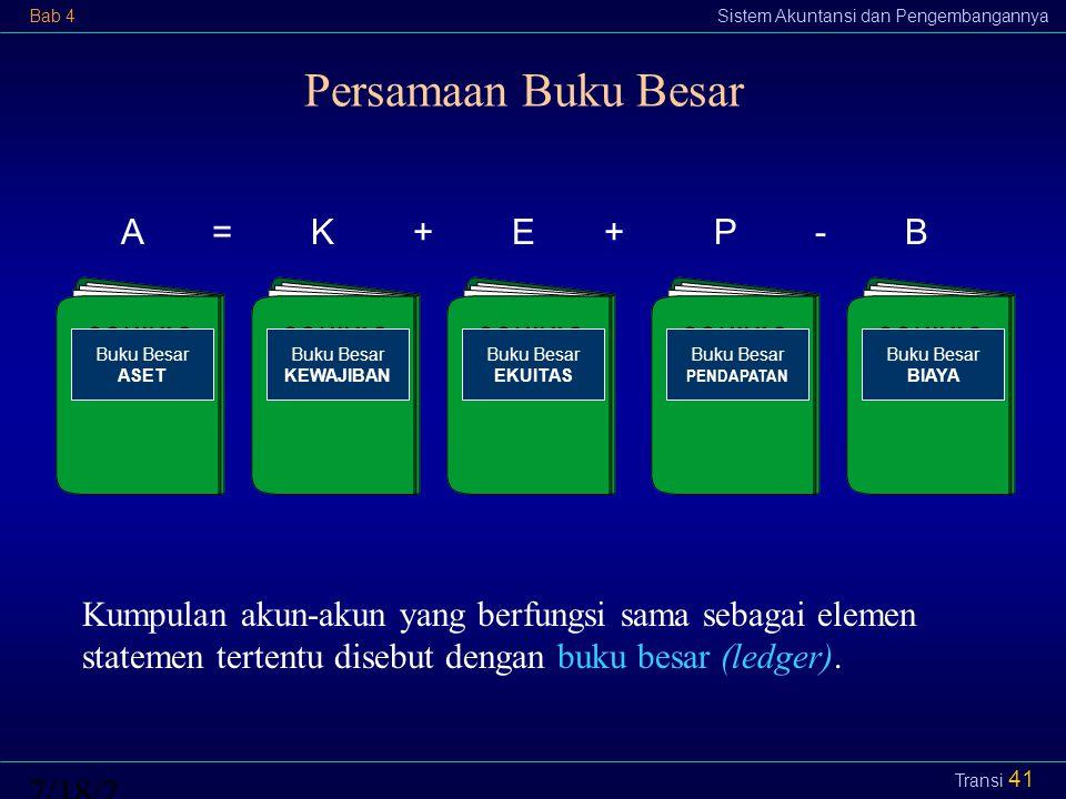 Persamaan Buku Besar A = K + E + P - B