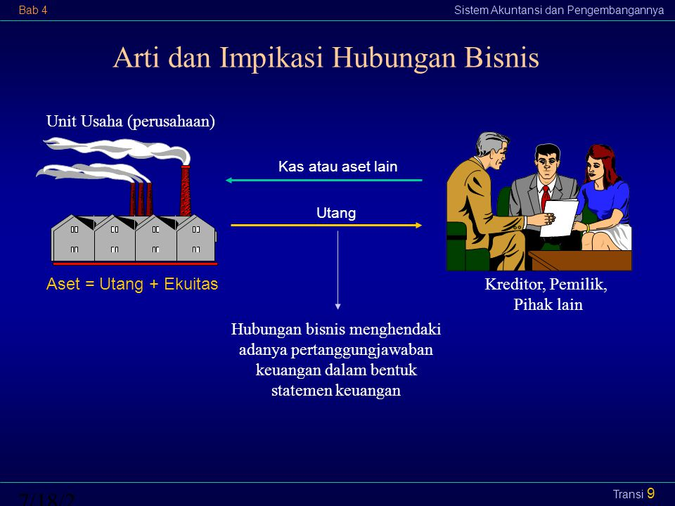 Arti dan Impikasi Hubungan Bisnis